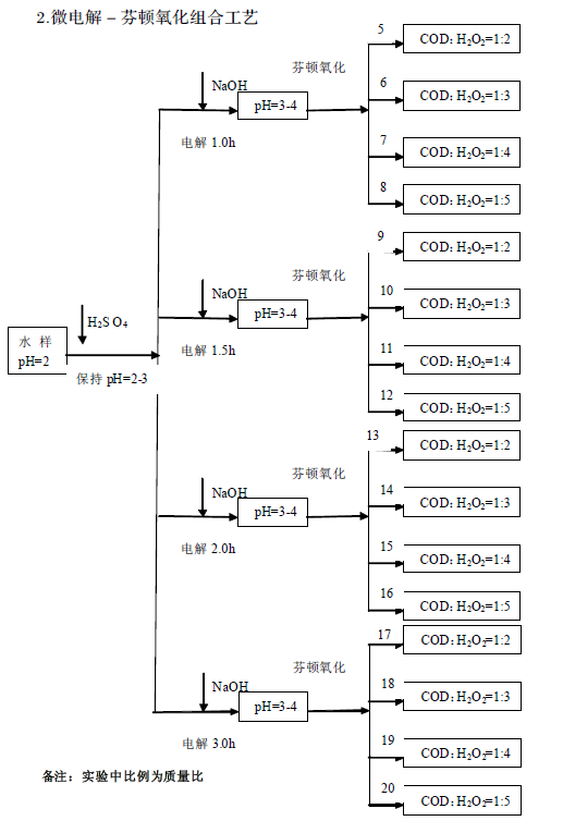 电路 电路图 电子 设计 素材 原理图 517_754 竖版 竖屏