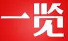 深圳益普爾技術部
